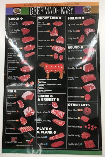 Beef Made Easy